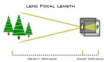What Is Focal Length Of A Lens – DSLR Camera Tutorial